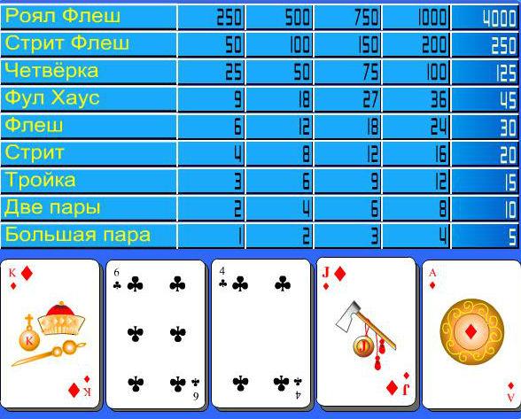 игра покер азы